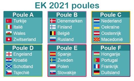 E-mailmarketing EK-voetbal EK-poules
